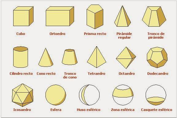 figuras geometricas - Buscar con Google