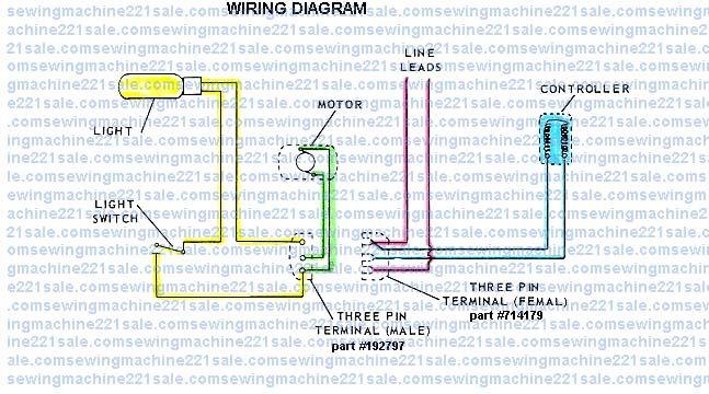 Singer Wire Diagram - wiring diagrams schematics