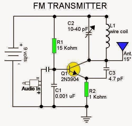 Ckt of FM Transmitter ~ Electrical Engineering Pics (With