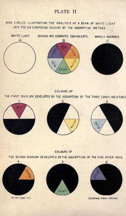 Ellesheartloves Color Charts