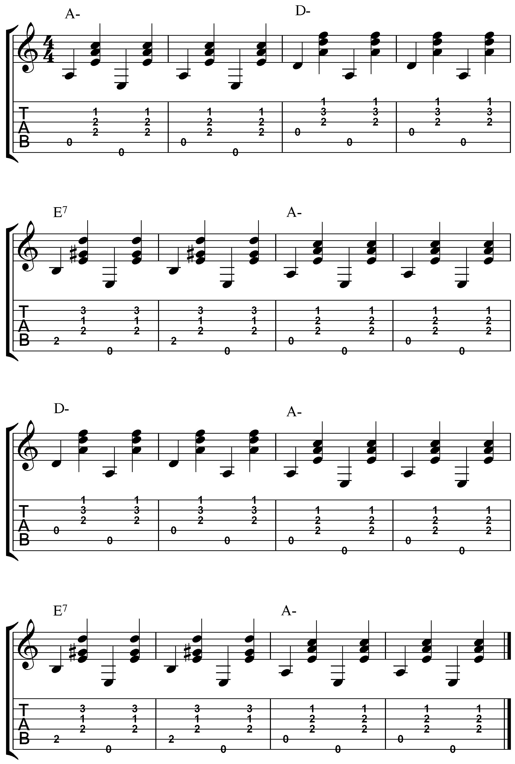 Minor swing chords easy version alternate bassg 21313164 minor swing chords easy version alternate bassg hexwebz Gallery