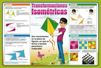 GEOMETRÍA: TRANSFORMACIONES ISOMÉTRICAS EN EL PLANO (NOVENO ...