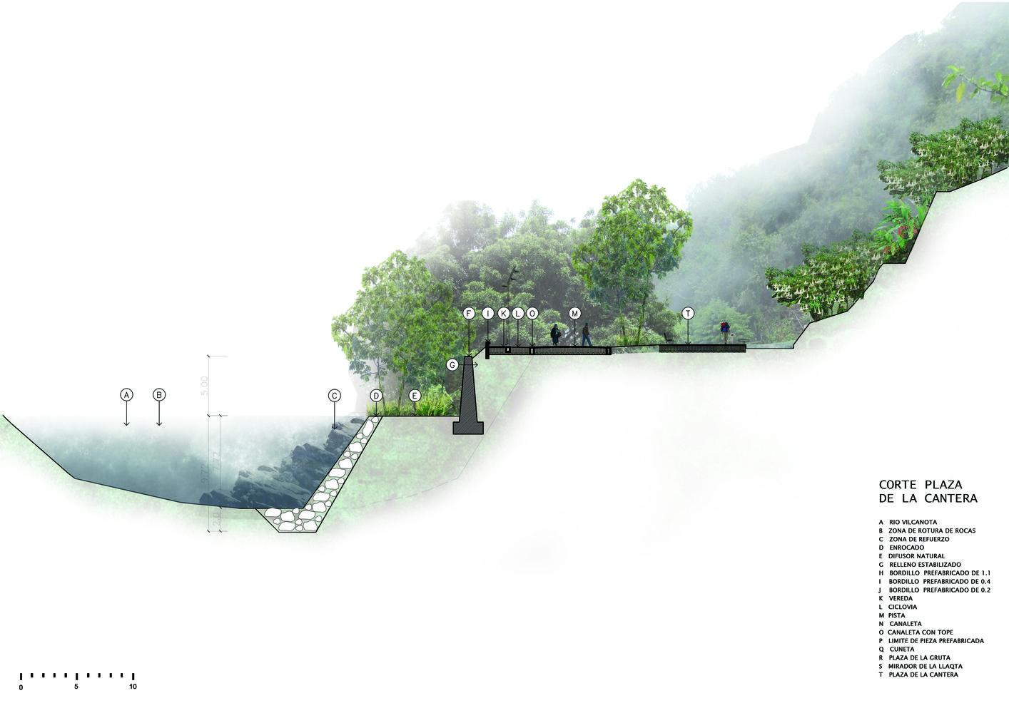Galería de Arquitectura en Machu Picchu, tres proyectos en el ...