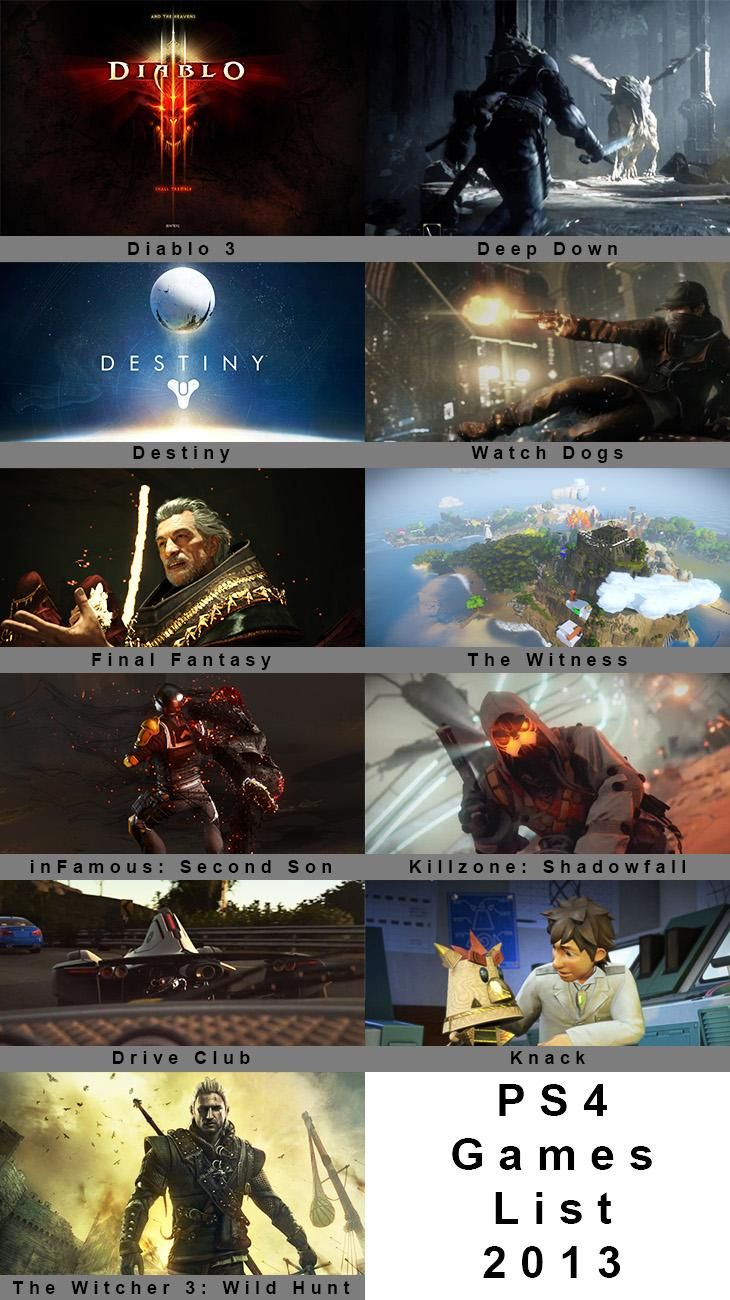 PS4 Games for 2013! Ps4 games, Video game tester, Video