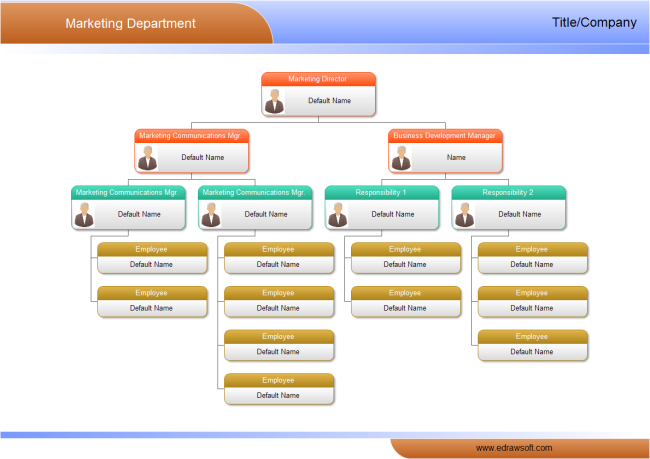 MarketOrgChart  Organizational Chart    Template