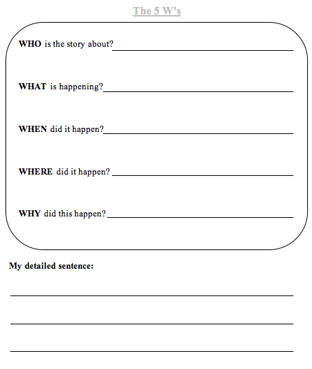 5ws Worksheet Grade 1 Parent Communication Log Wilson Reading Lessons Activities