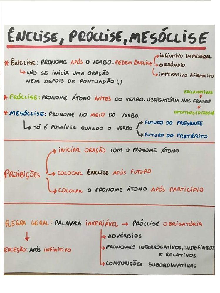Enclise Proclise E Mesoclise Verbo Transitivo Direto E Indireto