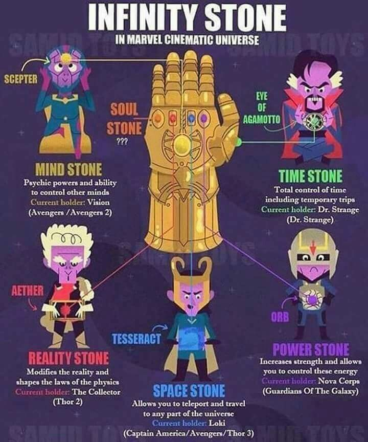 According to a different one, Heimdehl has the soul stone ...