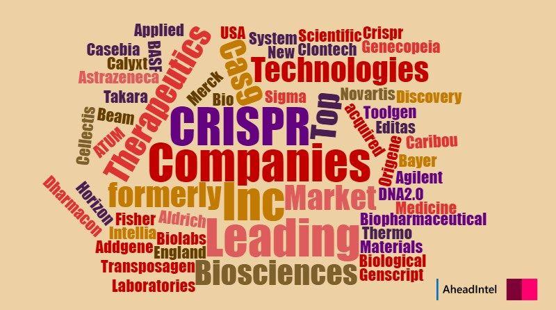 Leading Companies In Crispr Cas9 Market Marketing Initial Public Offering Life Science