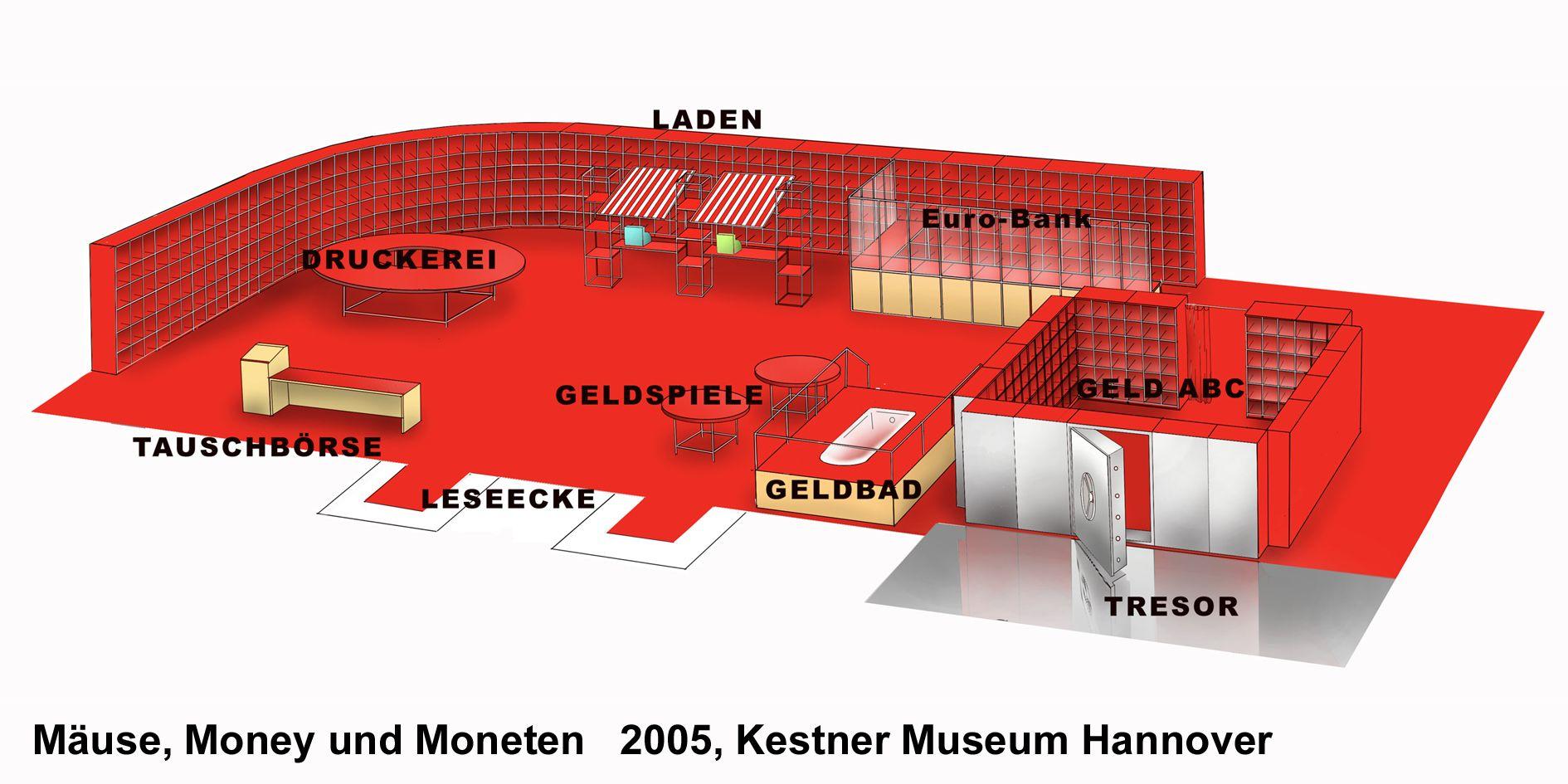 Mäuse, Money und Alice Museum für Kinder