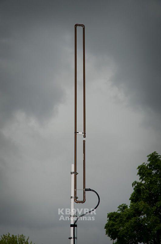 Pin On Antenas