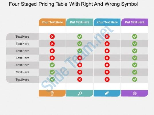Id four staged pricing table with right and wrong symbol flat check out this amazing template to make your presentations look awesome at ccuart Image collections