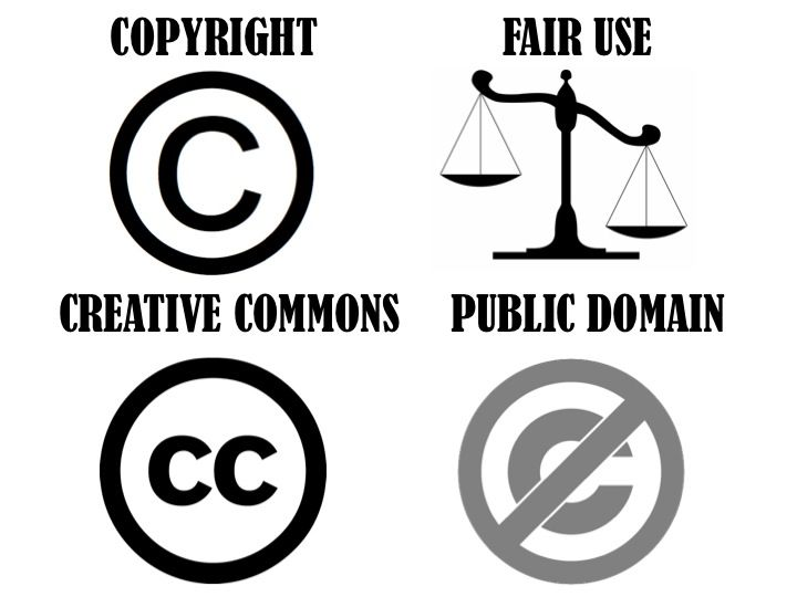 Copyright Symbol All Rights Reserved Creative Commons Google