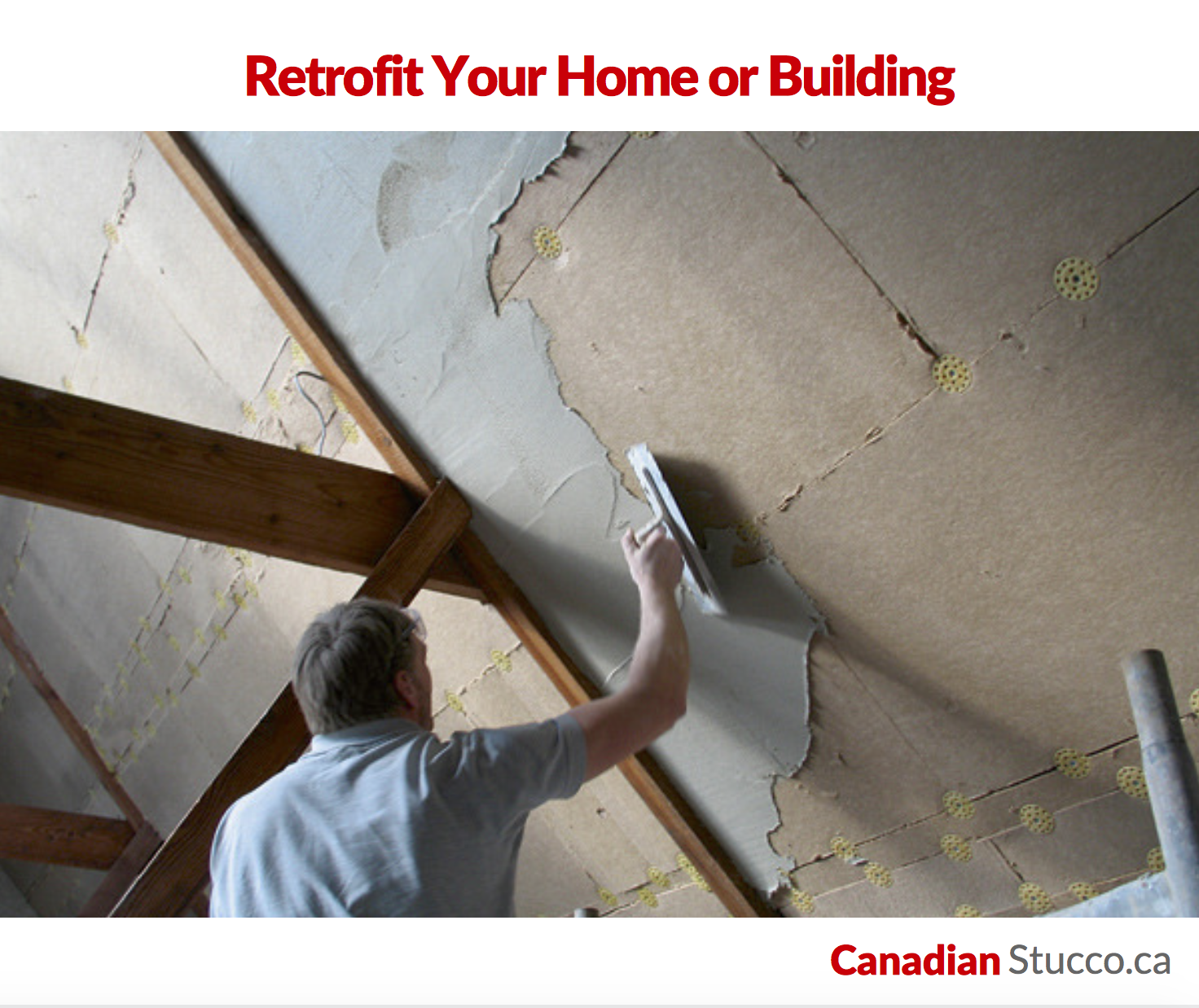 By Definition, Retrofitting Is The Act Of Adding, Or