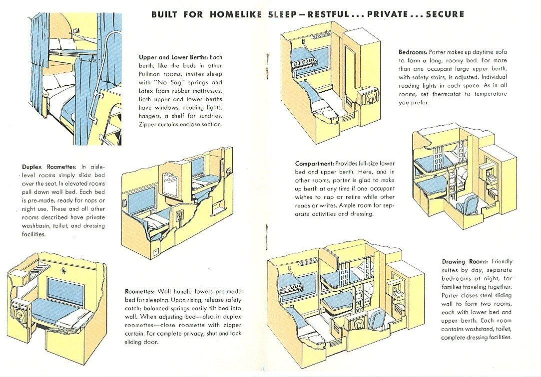 Empire+Builder+Train+Roomette | Pullman accommodations