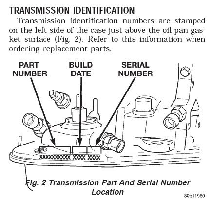 jeep transmission identification sources