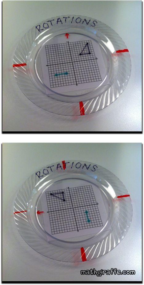Classroom Rotation Ideas ~ Best transformation in math ideas on pinterest