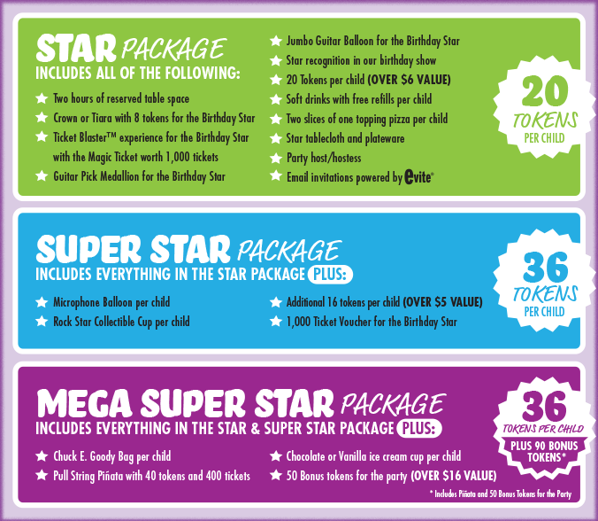 birthday party packages Chuck E Cheese birthday party packages