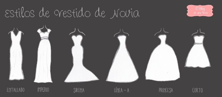 qué vestido te queda mejor según tu silueta | ❤ novias y novios