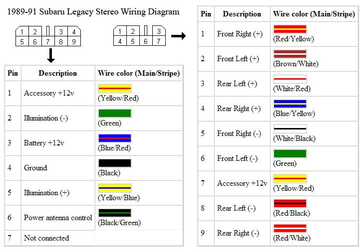 subaru radio wiring diagram photo album wire diagram images