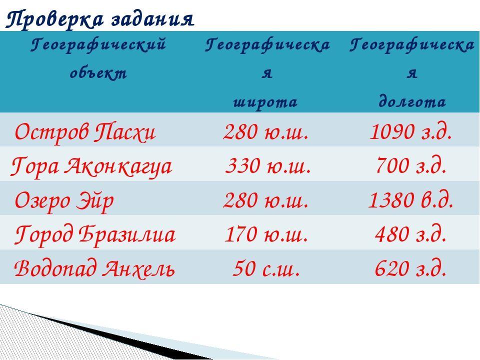 Русский язык 2-ой класс упражнение 162 а.в.полякова часть