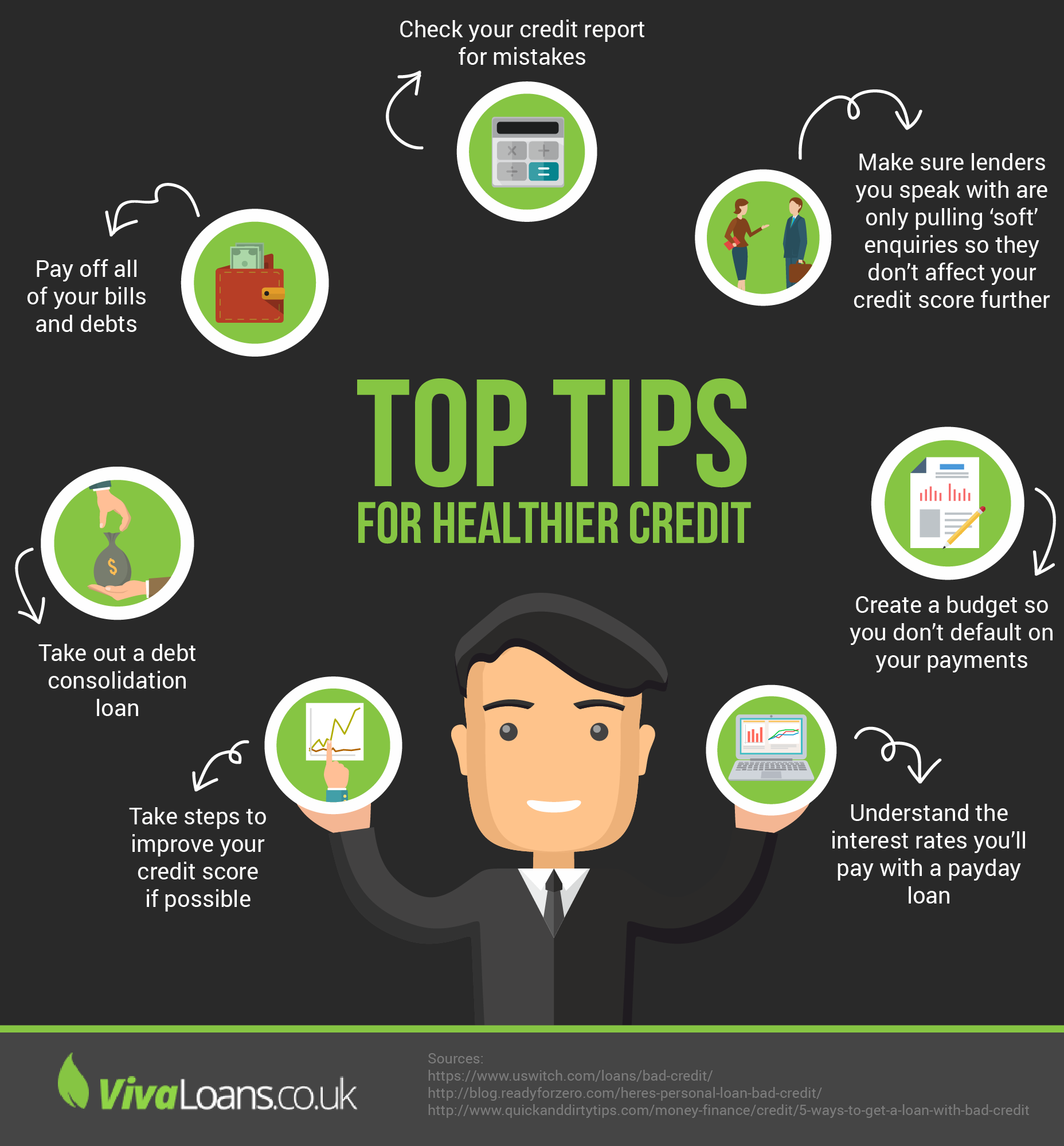Top Tips For Healthier Credit Infographic Credit Solutions Loans For Bad Credit Loans For Poor Credit