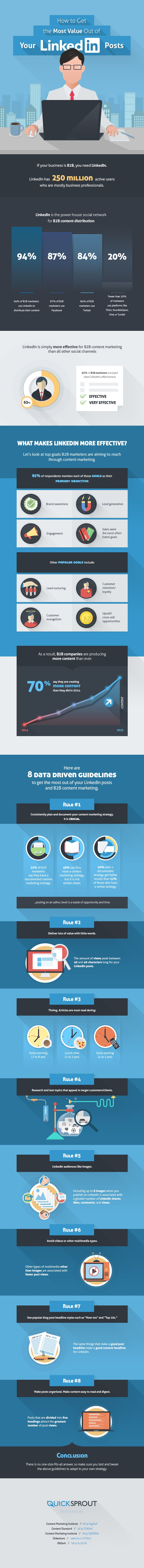 How to Get the Most Value out of Your LinkedIn Posts #infographic