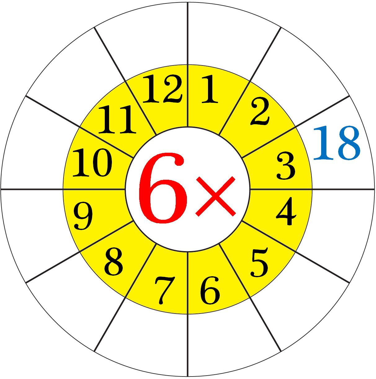 Worksheet On Multiplication Table Of 6