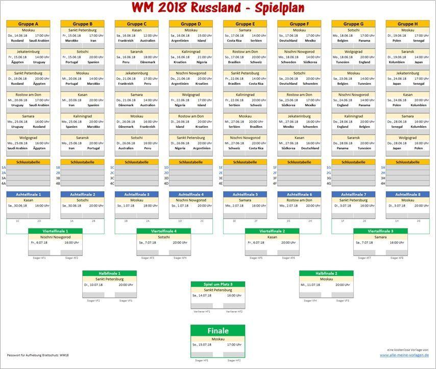 Wm 2017 Ergebnisse Tabelle