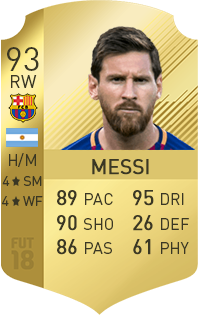 Lionel Messi in FIFA 18