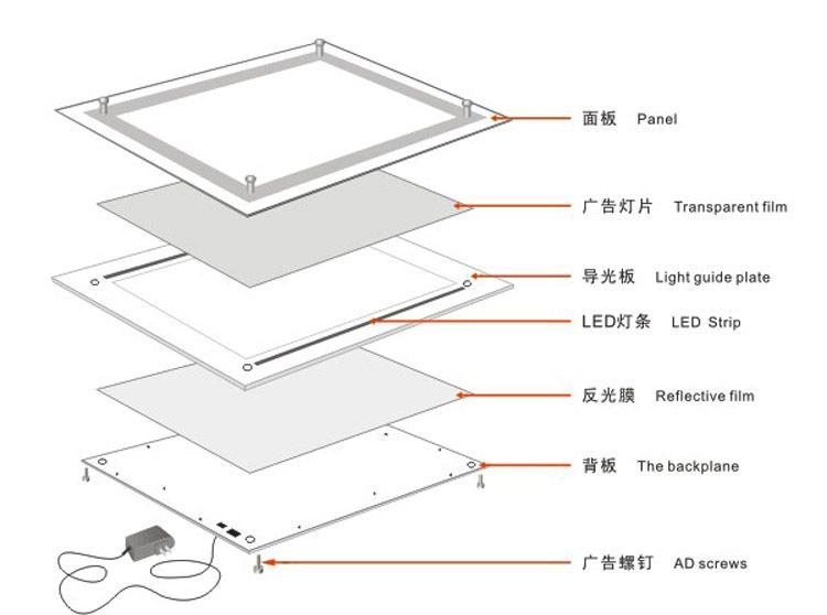 led lightbox detail led light boxled panel