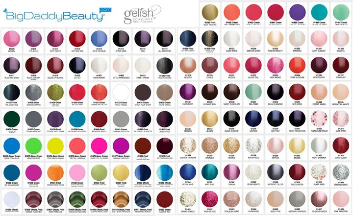 Gelish Colors Swatches Daddybeauty