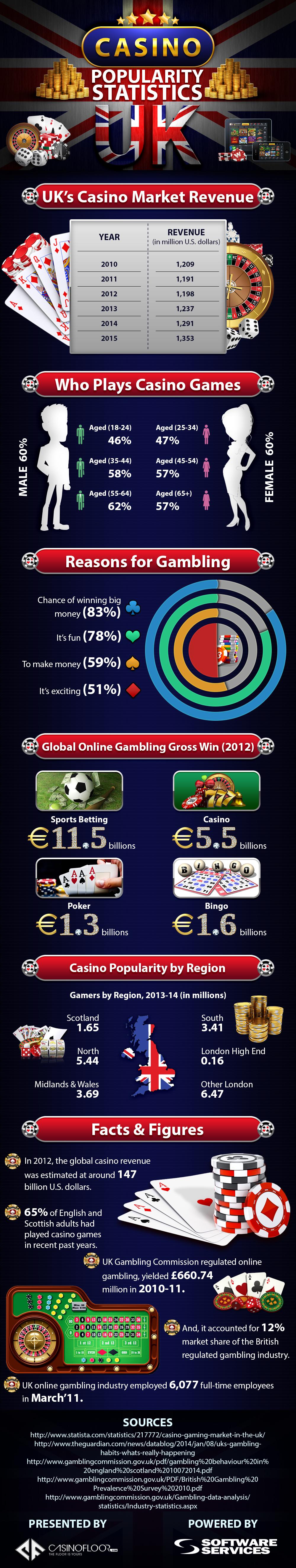 Отзывы о вебмани казино