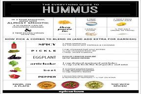EverythingGuide-Hummus-612.jpg / Photos by Linda Pugliese, food styling by Anna Hampton Infographic by June Kim
