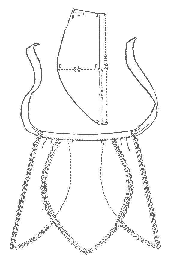 Apron pattern | aprons | Pinterest | Costura, Patrones y Delantales ...