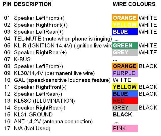 Rover 75 Radio Wiring Diagram - Wiring Diagram
