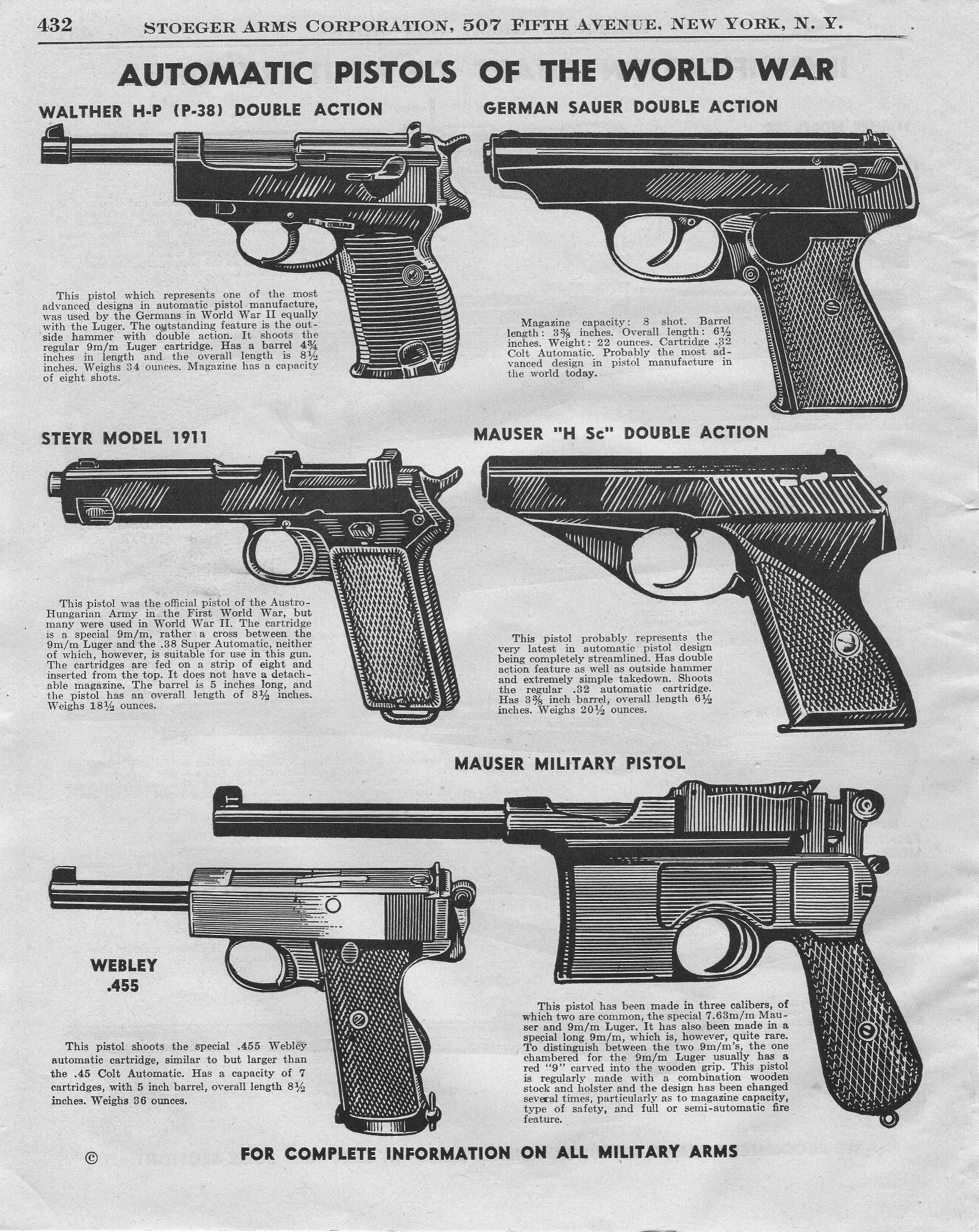 world war 1 weapons - Google Search | Weapons of WWI | Pinterest ...