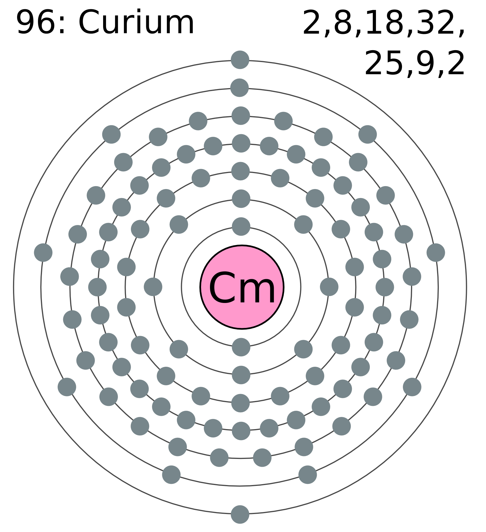 hight resolution of man made element curium possible rough draft idea for tattoo