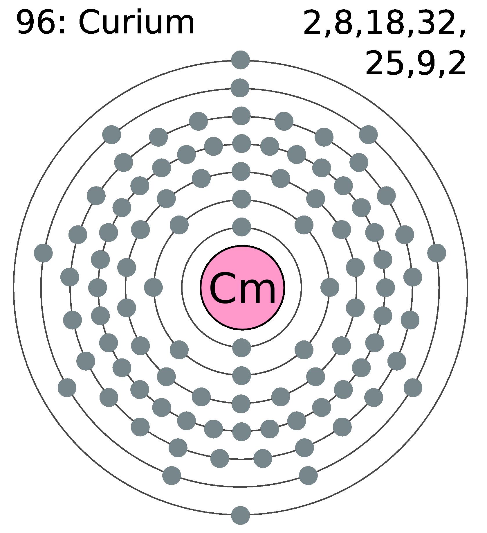medium resolution of man made element curium possible rough draft idea for tattoo