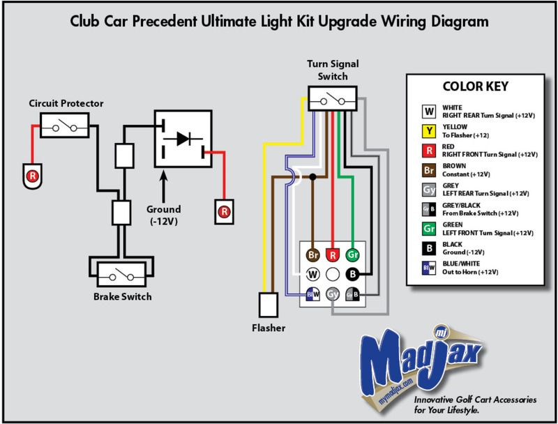 صورة ذات صلة Light Switch Wiring Trailer Light Wiring Trailer