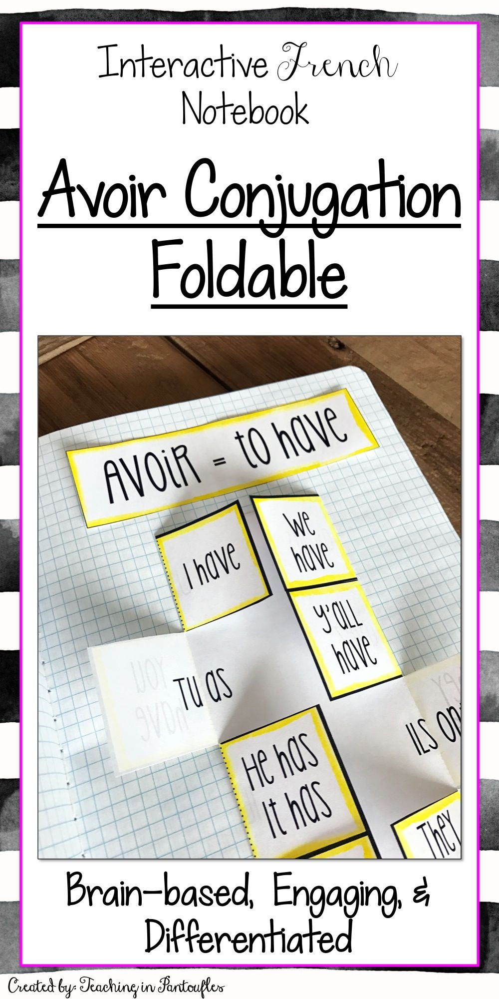 This Avoir Conjugation Foldable Is A Great Addition To Your Students French Interac French Interactive Notebooks Interactive Notebooks French Verbs Conjugation [ 2000 x 1000 Pixel ]