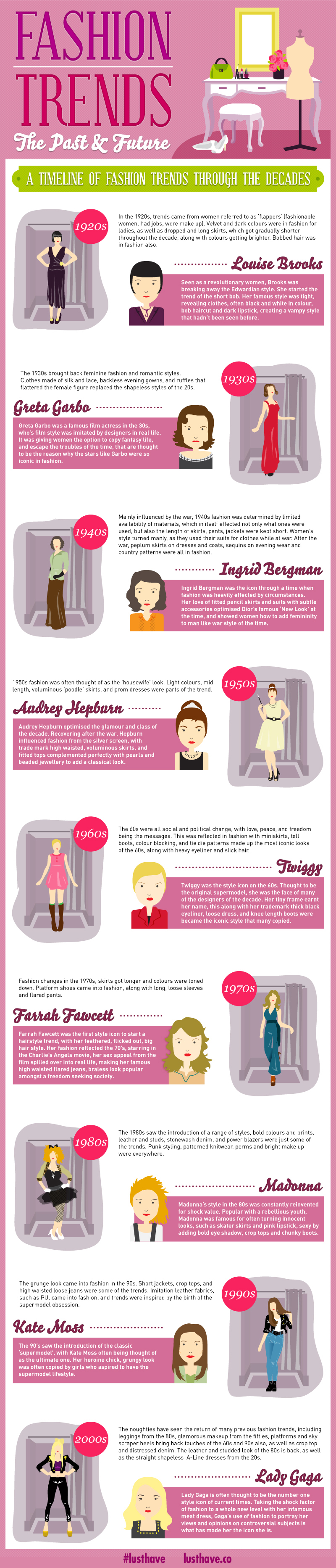Trends fashion infographic lusthave fashion infographics
