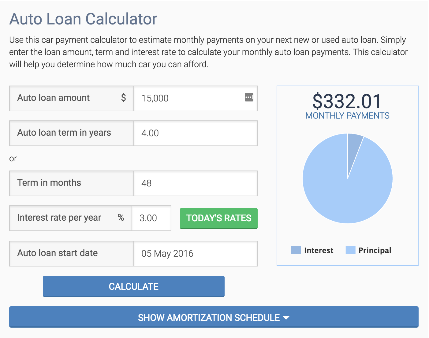 Http://www.bankrate.com/calculators/auto/auto