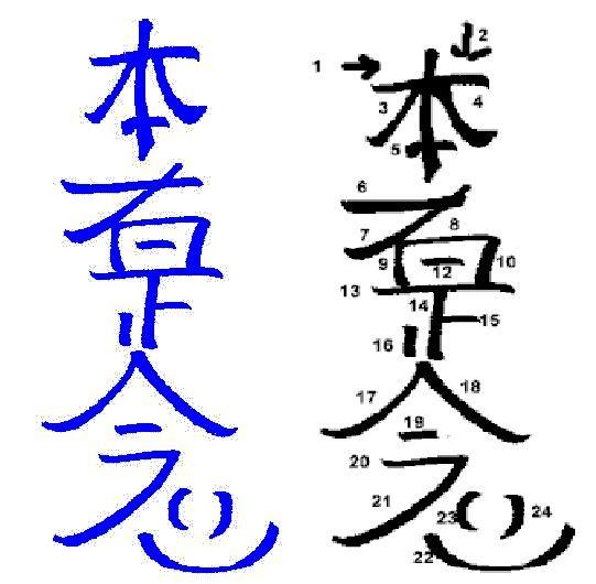 Reiki Symbols Reiky Pinterest Inspiration