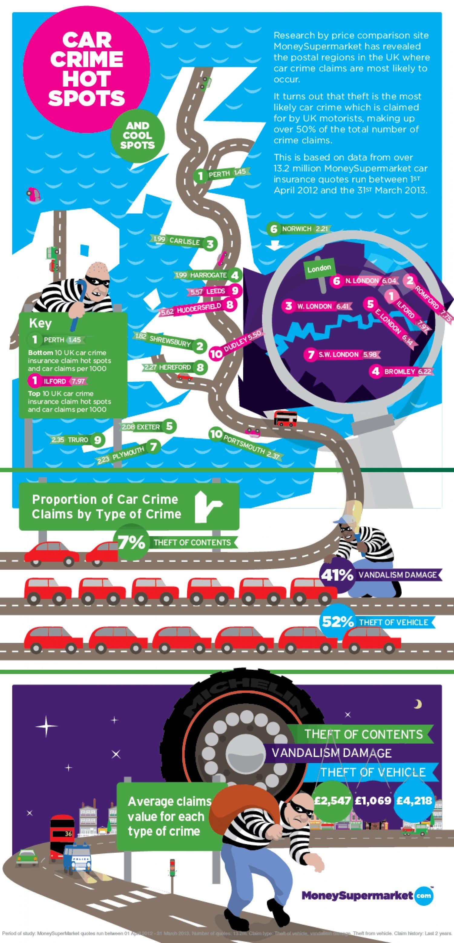 Car crime hotspots infographic car insurance insurance