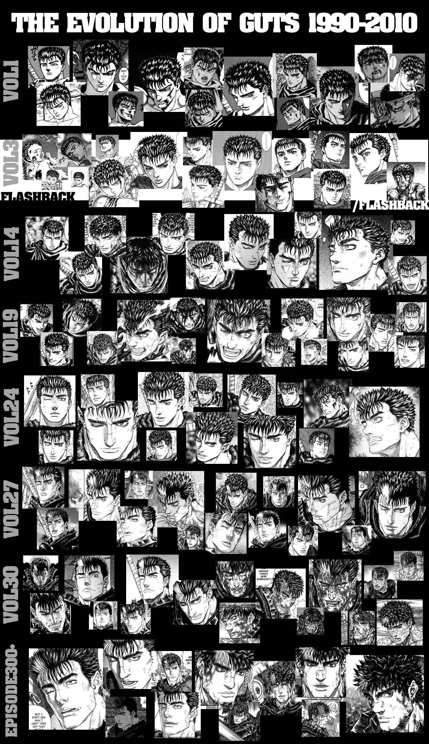 Berserk VSA Manga Evolution