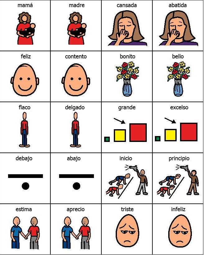 Sinonimos Usados Como Herramienta Del Idioma Learn English Speech Therapy Activities Speech Therapy