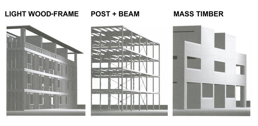3 sistemas constructivos para edificios de madera: entramado ligero, pilares y vigas paneles CLT