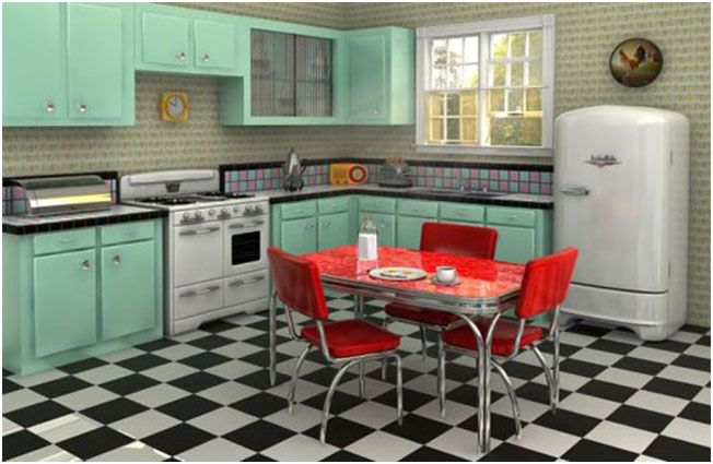 Origin of retro style interior design http www urbanhomez com