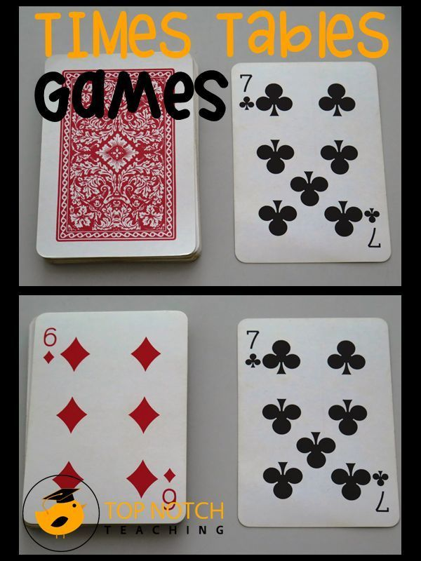 Card Turnover Math Game | Times tables, Math and Tables